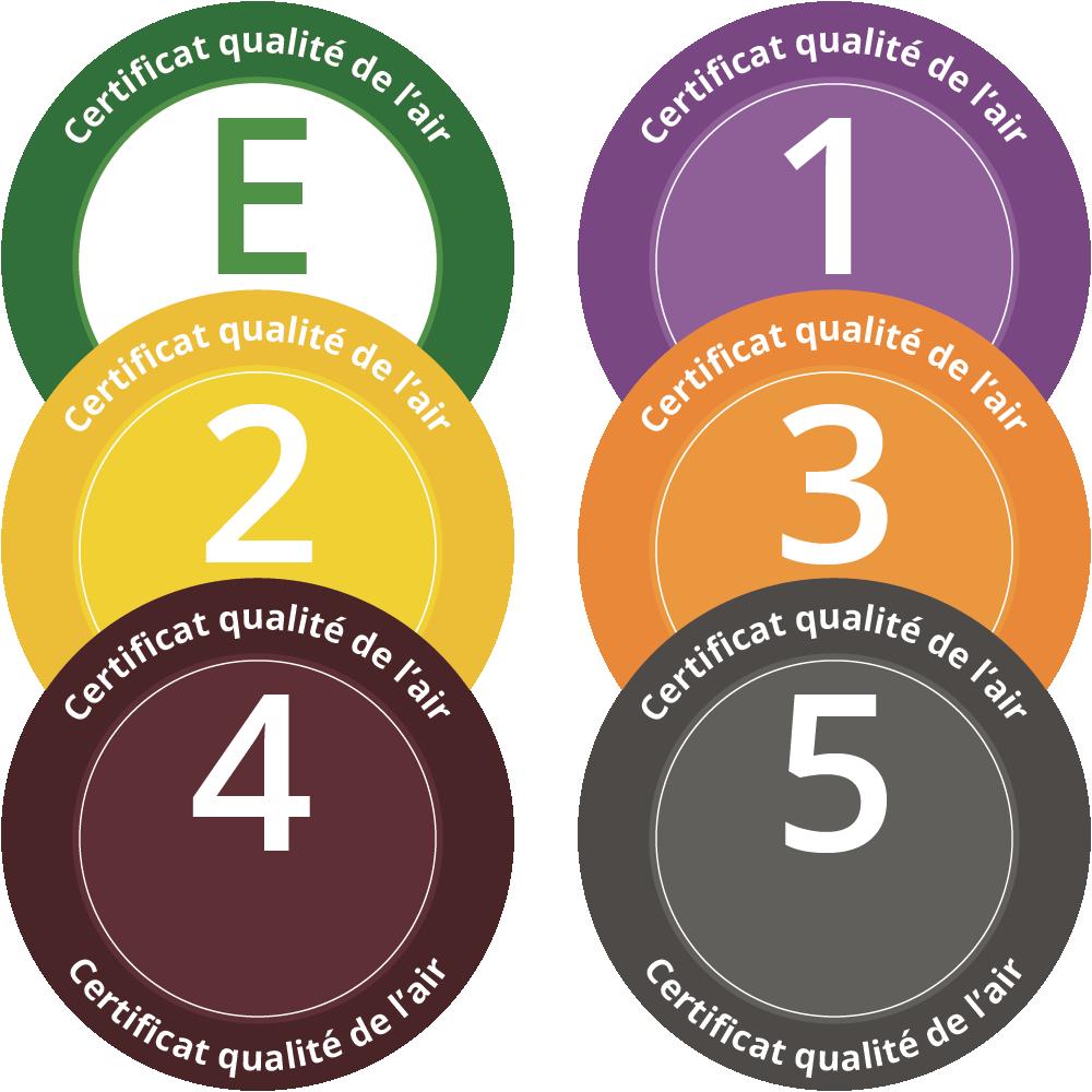 Vignette environnementale France (Certificat qualité de l'Air)